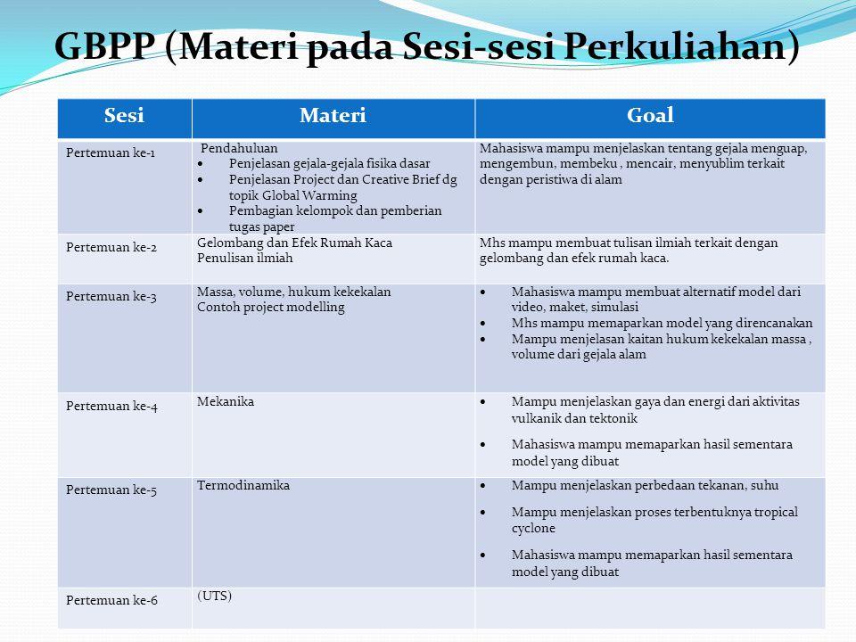 GBPP (Materi pada Sesi-sesi Perkuliahan)