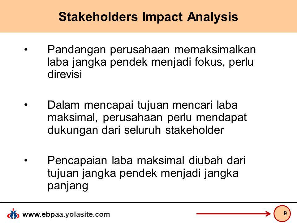 Stakeholders Impact Analysis