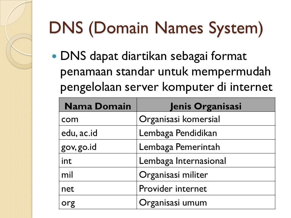 DNS (Domain Names System)