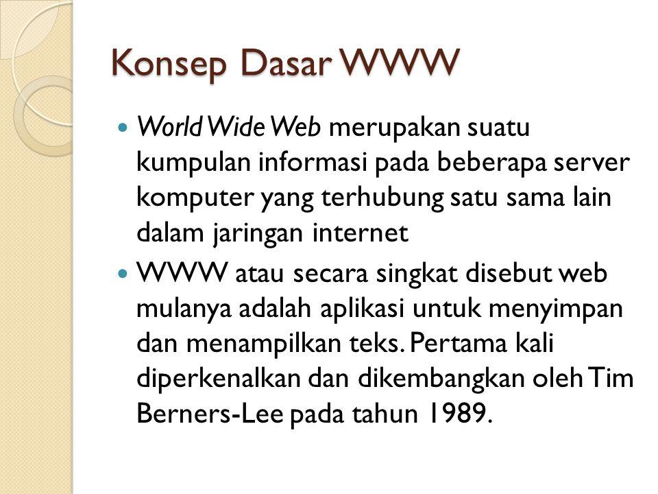 Konsep Dasar WWW