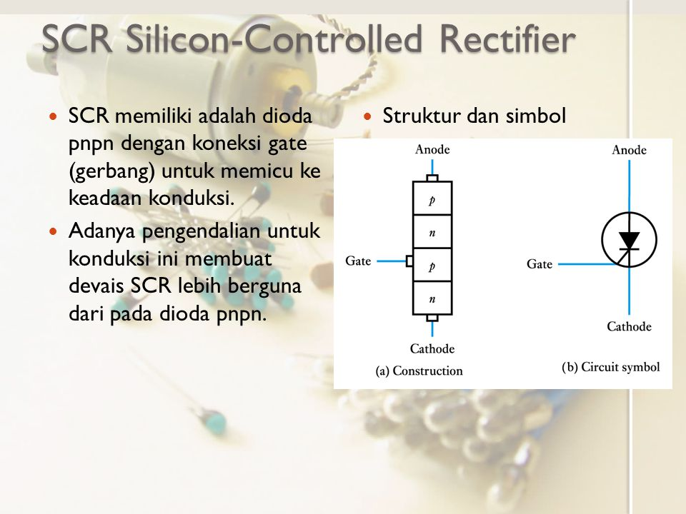 SCR Silicon-Controlled Rectifier