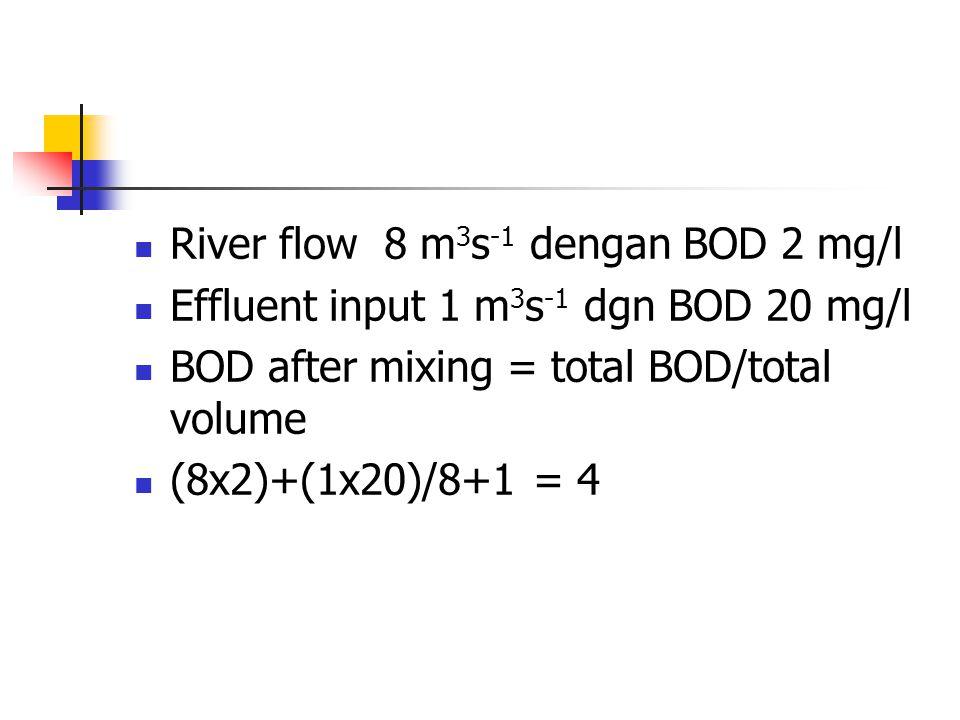 River flow 8 m3s-1 dengan BOD 2 mg/l
