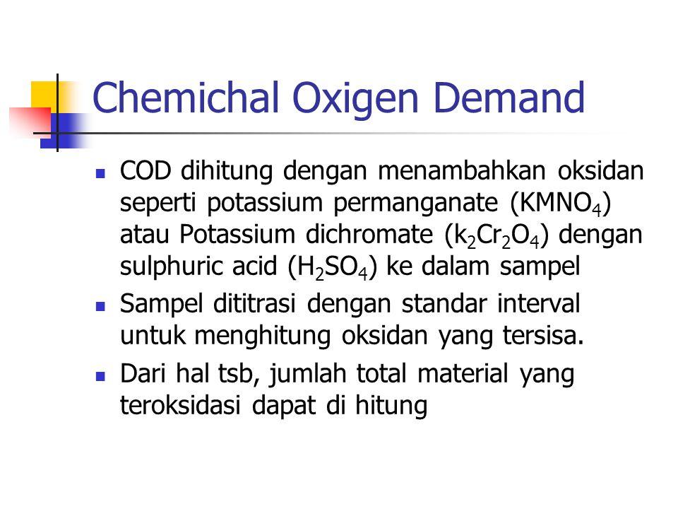 Chemichal Oxigen Demand