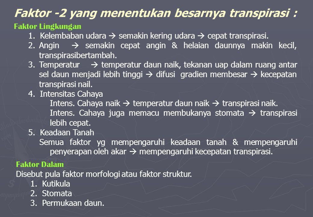 Faktor -2 yang menentukan besarnya transpirasi :