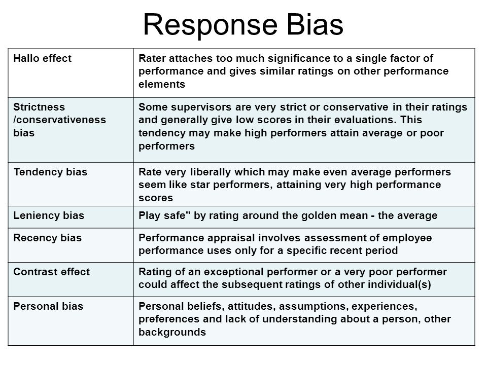 Response Bias Hallo effect