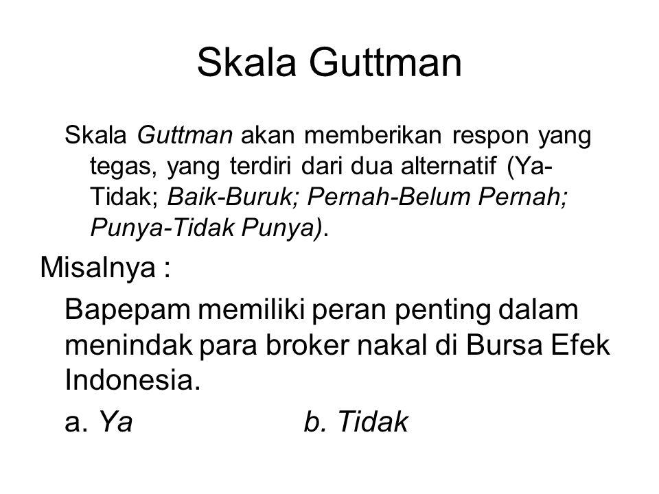 Skala Guttman Misalnya :