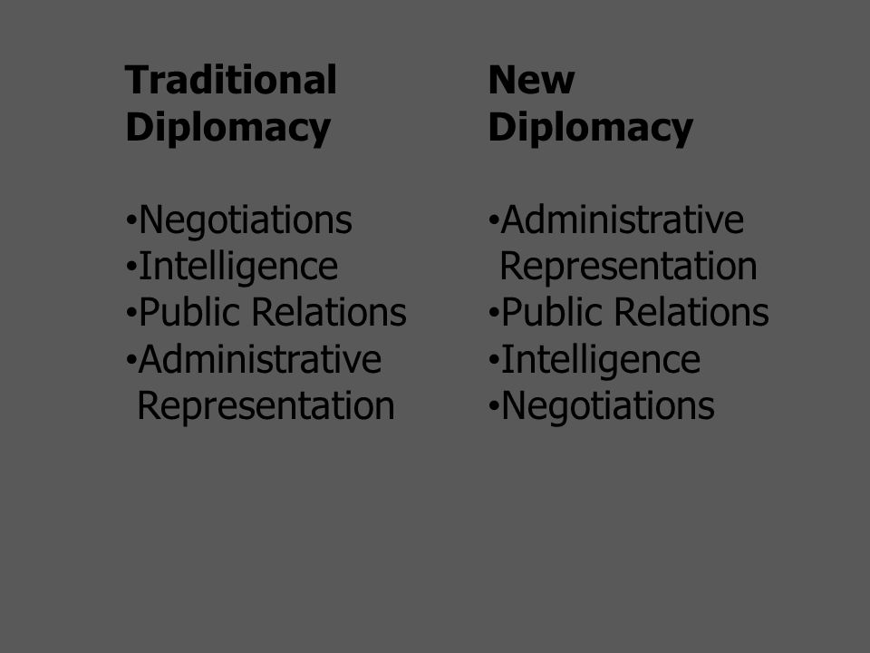 Traditional Diplomacy. Negotiations. Intelligence. Public Relations. Administrative. Representation.