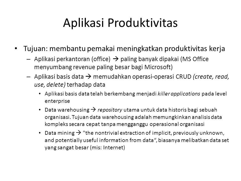 Aplikasi Produktivitas