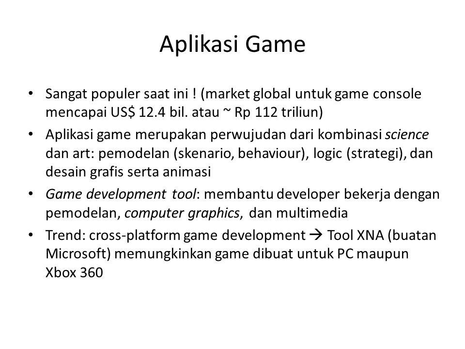 Aplikasi Game Sangat populer saat ini ! (market global untuk game console mencapai US$ 12.4 bil. atau ~ Rp 112 triliun)
