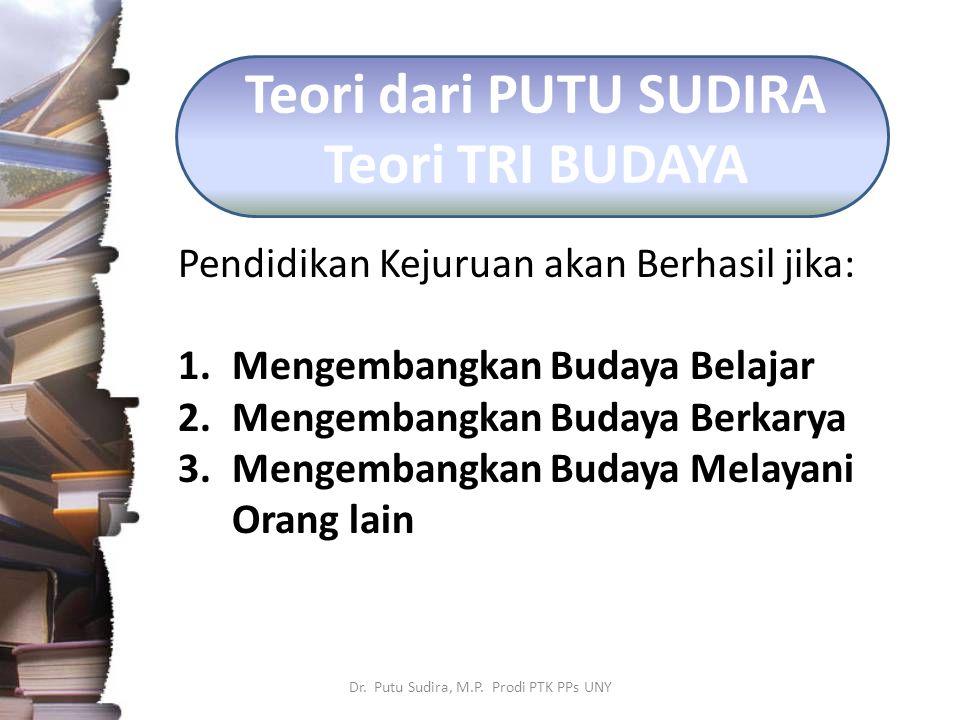 Teori dari PUTU SUDIRA Teori TRI BUDAYA