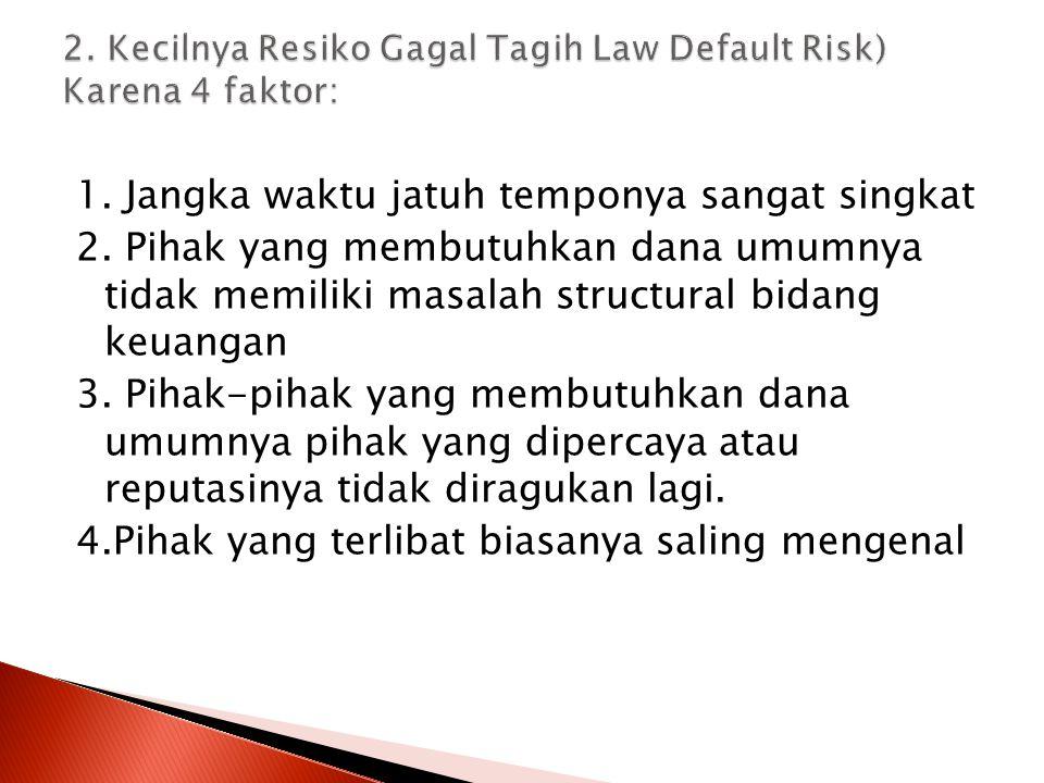 2. Kecilnya Resiko Gagal Tagih Law Default Risk) Karena 4 faktor: