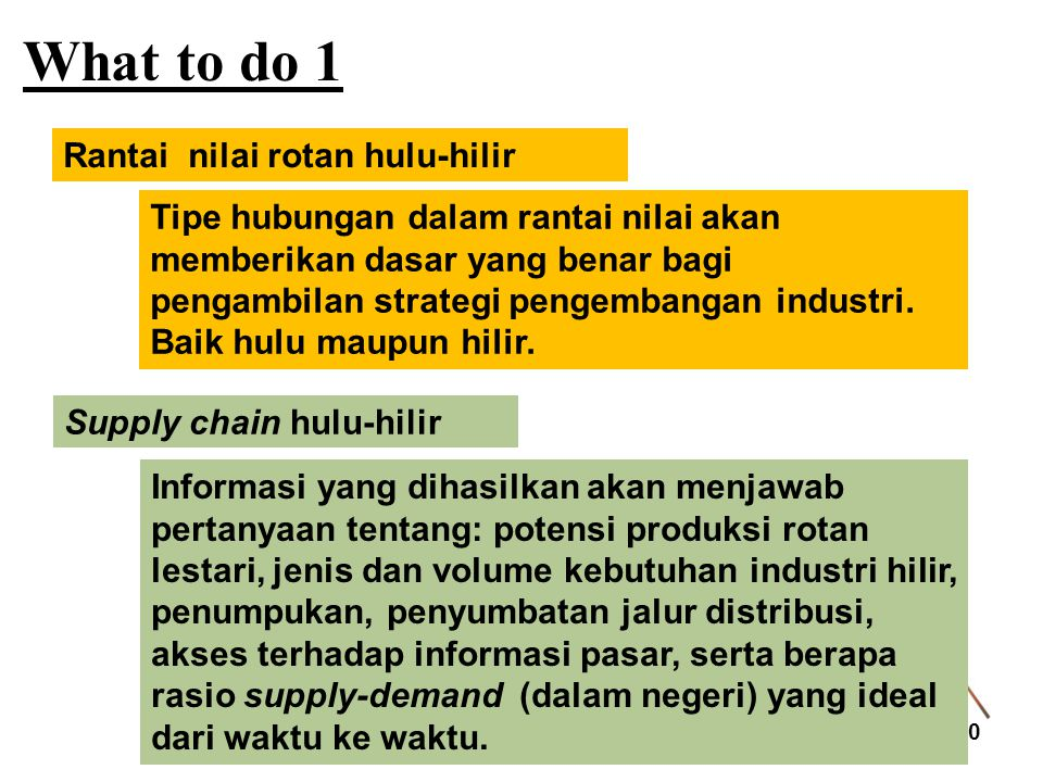 What to do 1 Rantai nilai rotan hulu-hilir
