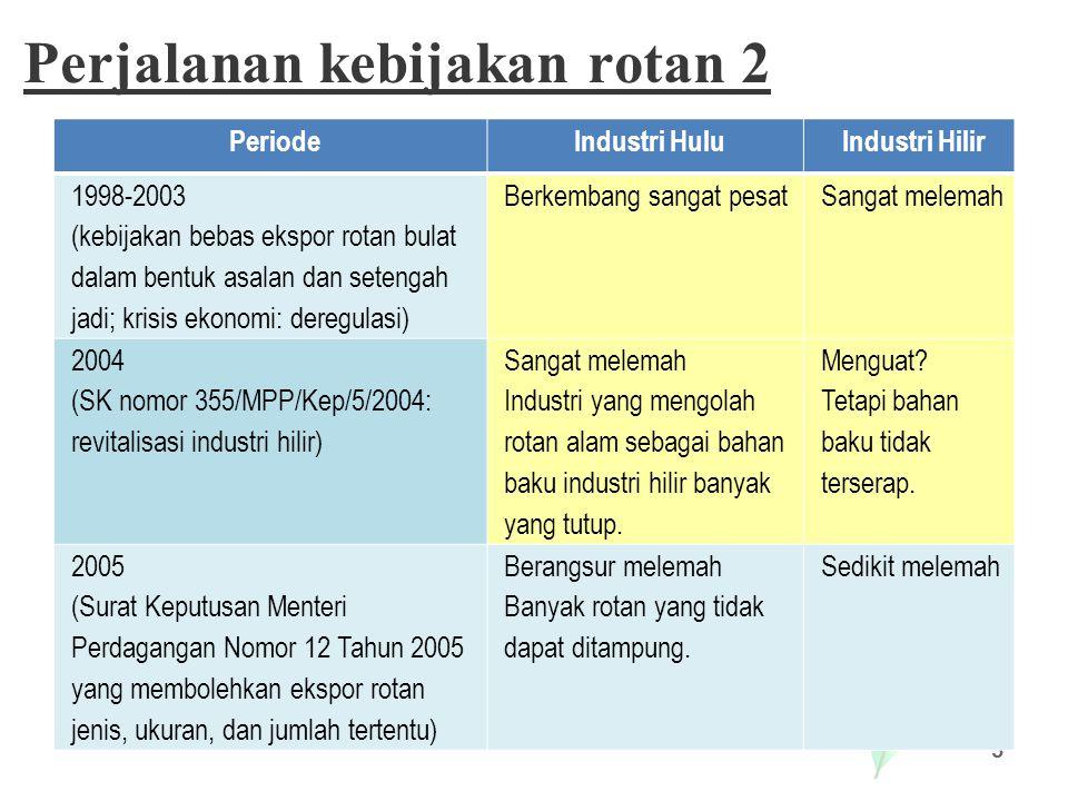 Perjalanan kebijakan rotan 2