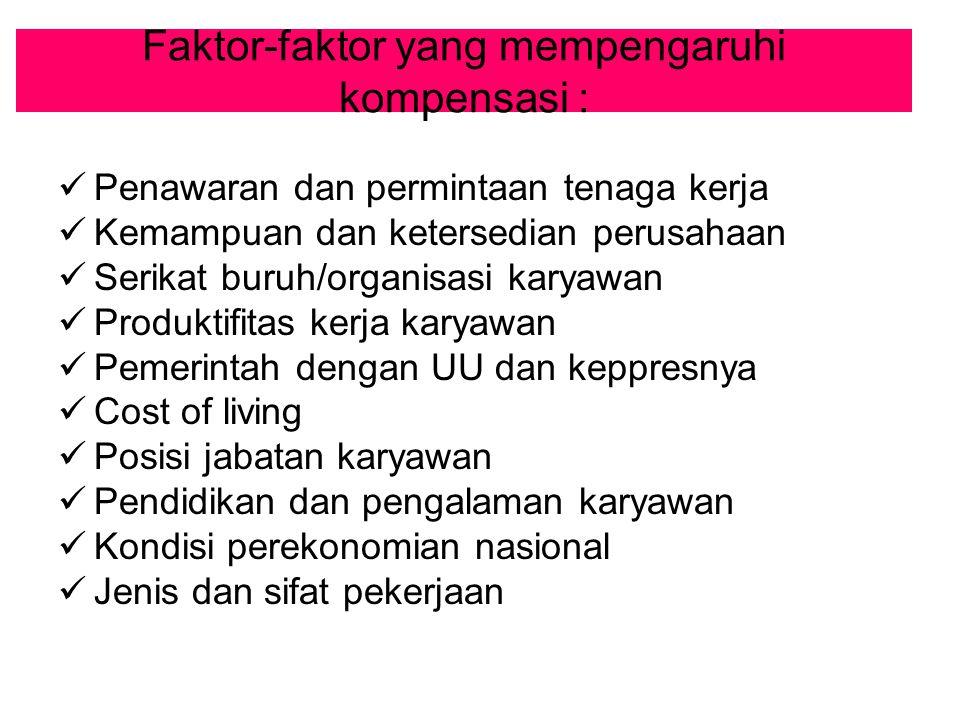 Faktor-faktor yang mempengaruhi kompensasi :
