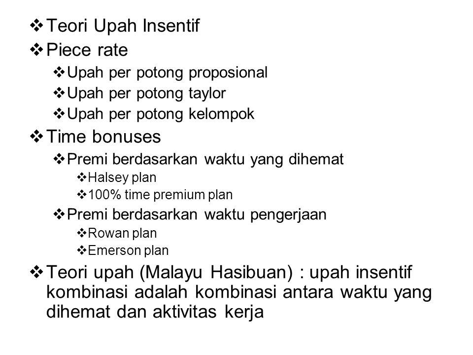 Teori Upah Insentif Piece rate Time bonuses