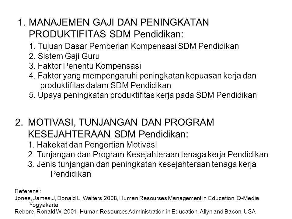 MANAJEMEN GAJI DAN PENINGKATAN PRODUKTIFITAS SDM Pendidikan: 1