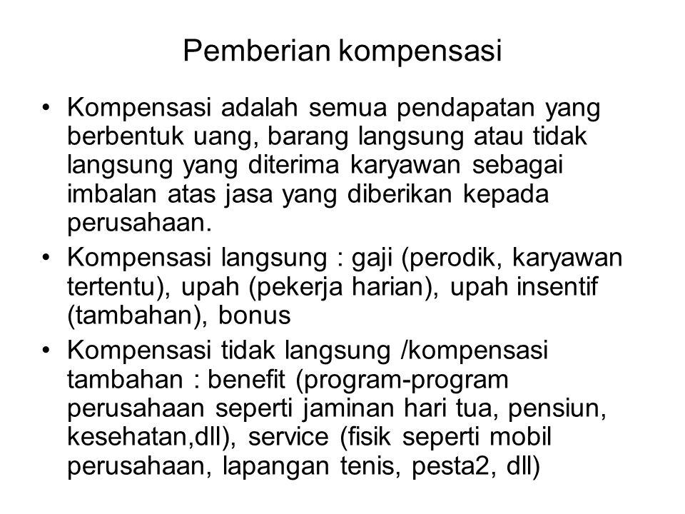Pemberian kompensasi