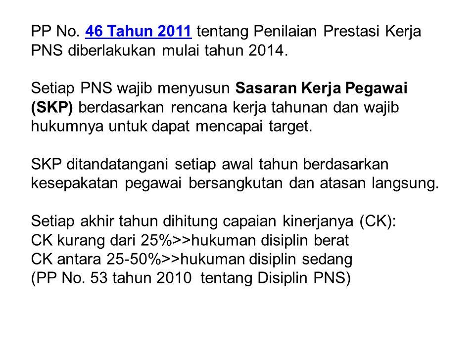 PP No. 46 Tahun 2011 tentang Penilaian Prestasi Kerja PNS diberlakukan mulai tahun 2014.