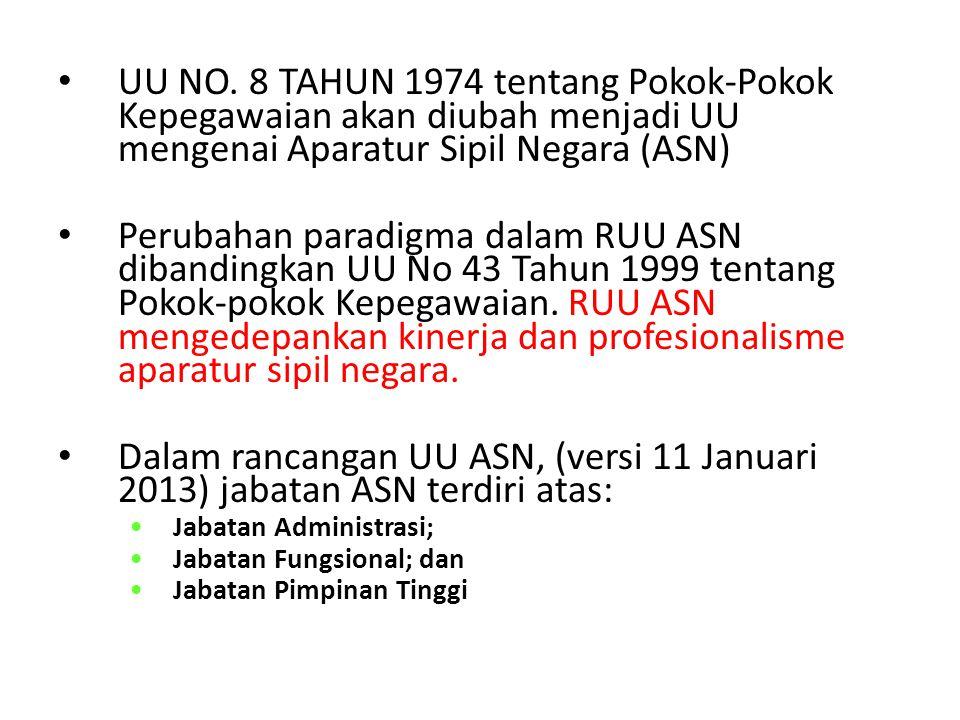 UU NO. 8 TAHUN 1974 tentang Pokok-Pokok Kepegawaian akan diubah menjadi UU mengenai Aparatur Sipil Negara (ASN)