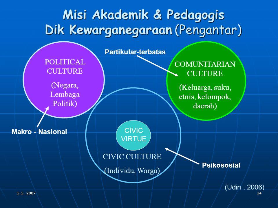 Misi Akademik & Pedagogis Dik Kewarganegaraan (Pengantar)