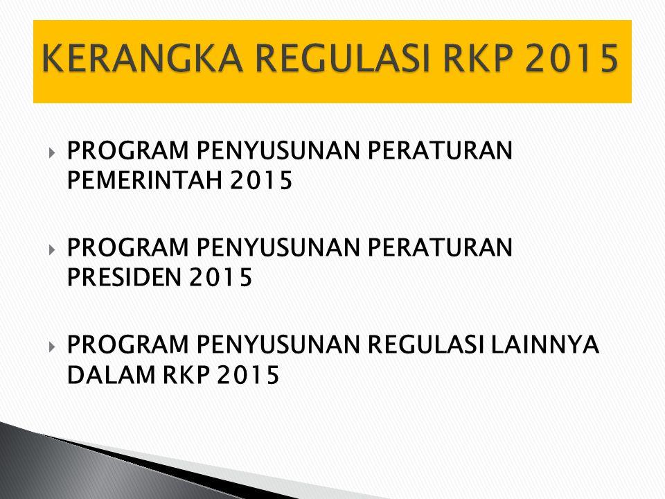 KERANGKA REGULASI RKP 2015 PROGRAM PENYUSUNAN PERATURAN PEMERINTAH 2015. PROGRAM PENYUSUNAN PERATURAN PRESIDEN 2015.