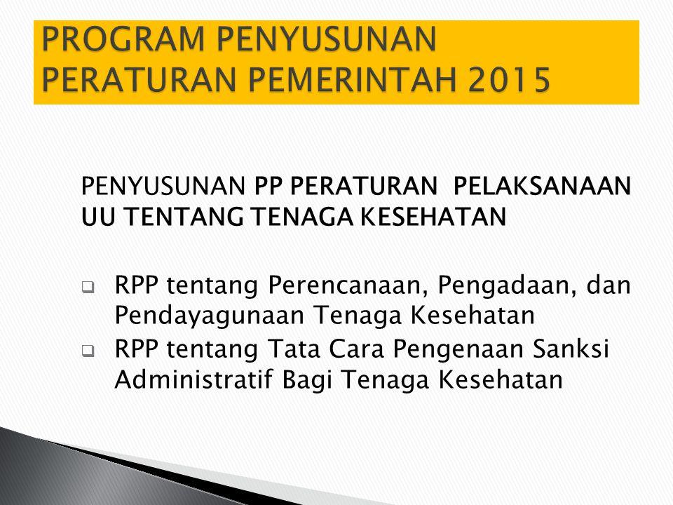PROGRAM PENYUSUNAN PERATURAN PEMERINTAH 2015