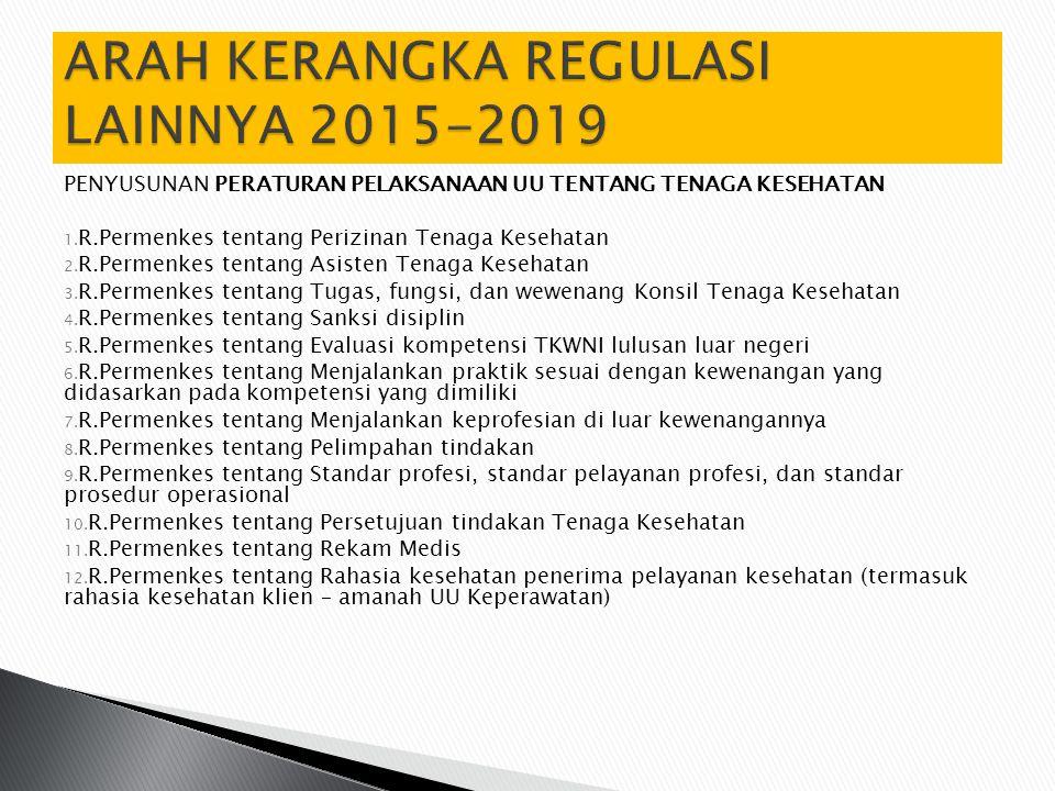 ARAH KERANGKA REGULASI LAINNYA 2015-2019