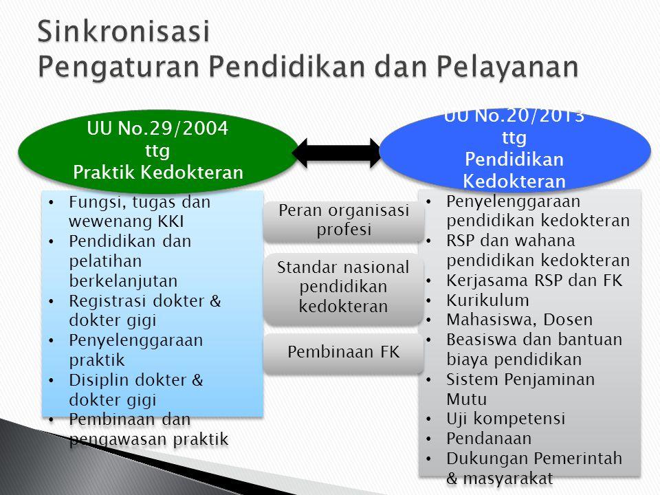 Sinkronisasi Pengaturan Pendidikan dan Pelayanan