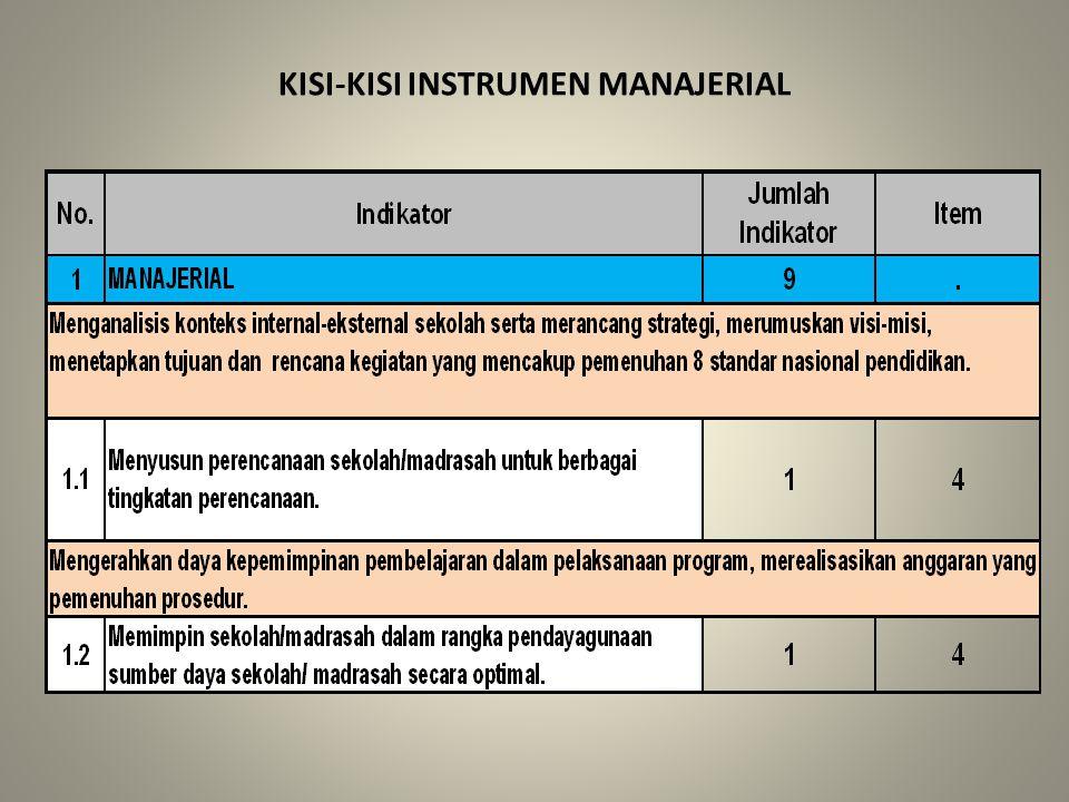 KISI-KISI INSTRUMEN MANAJERIAL