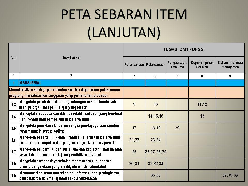 PETA SEBARAN ITEM (LANJUTAN)