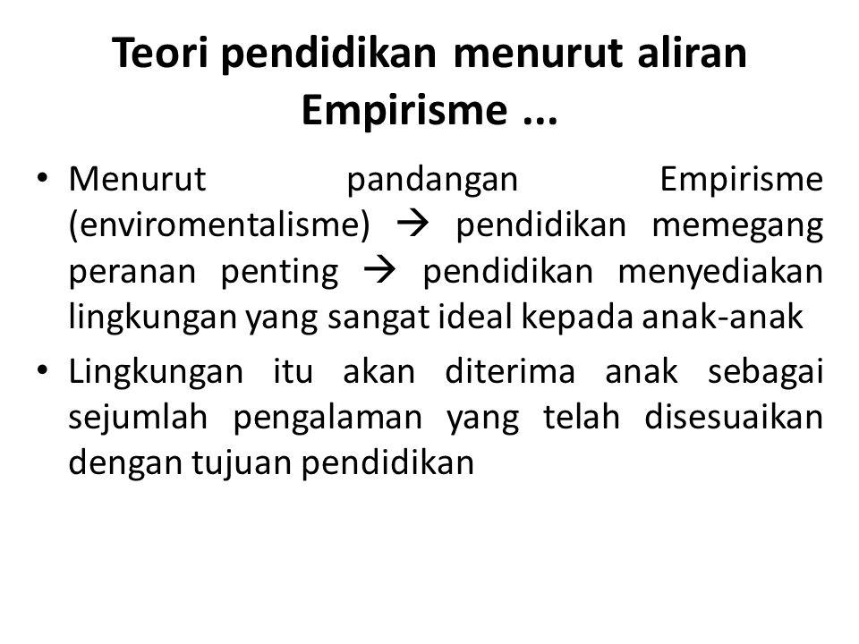 Teori pendidikan menurut aliran Empirisme ...