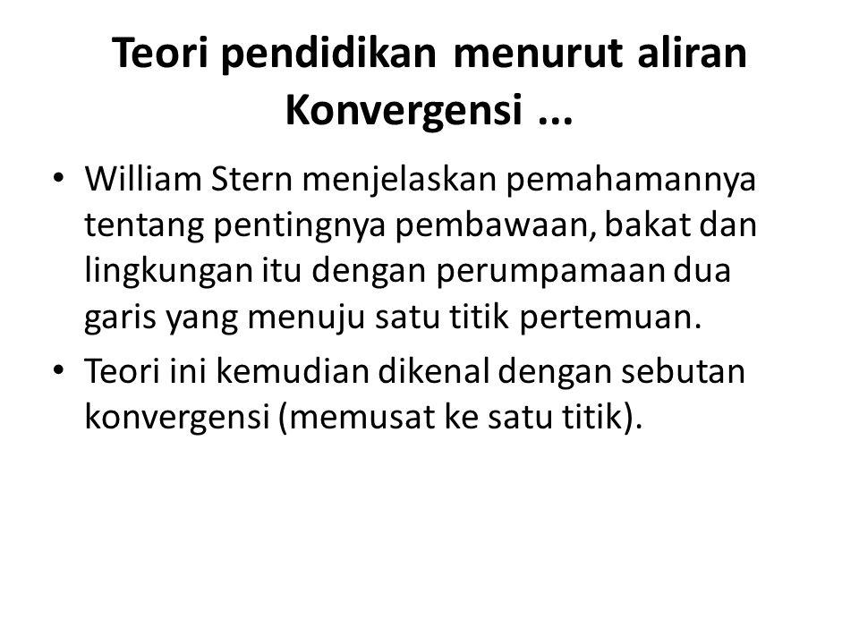 Teori pendidikan menurut aliran Konvergensi ...
