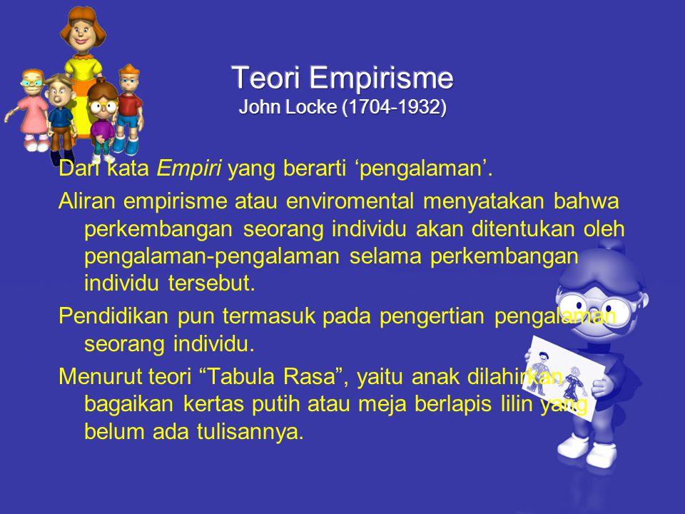 Teori Empirisme John Locke (1704-1932)