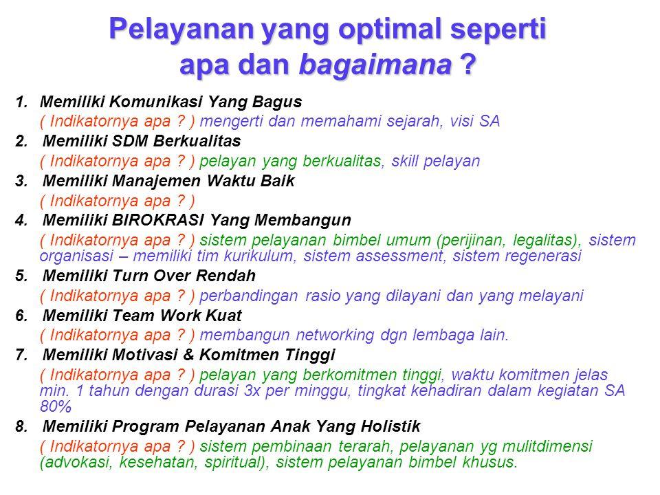 Pelayanan yang optimal seperti apa dan bagaimana