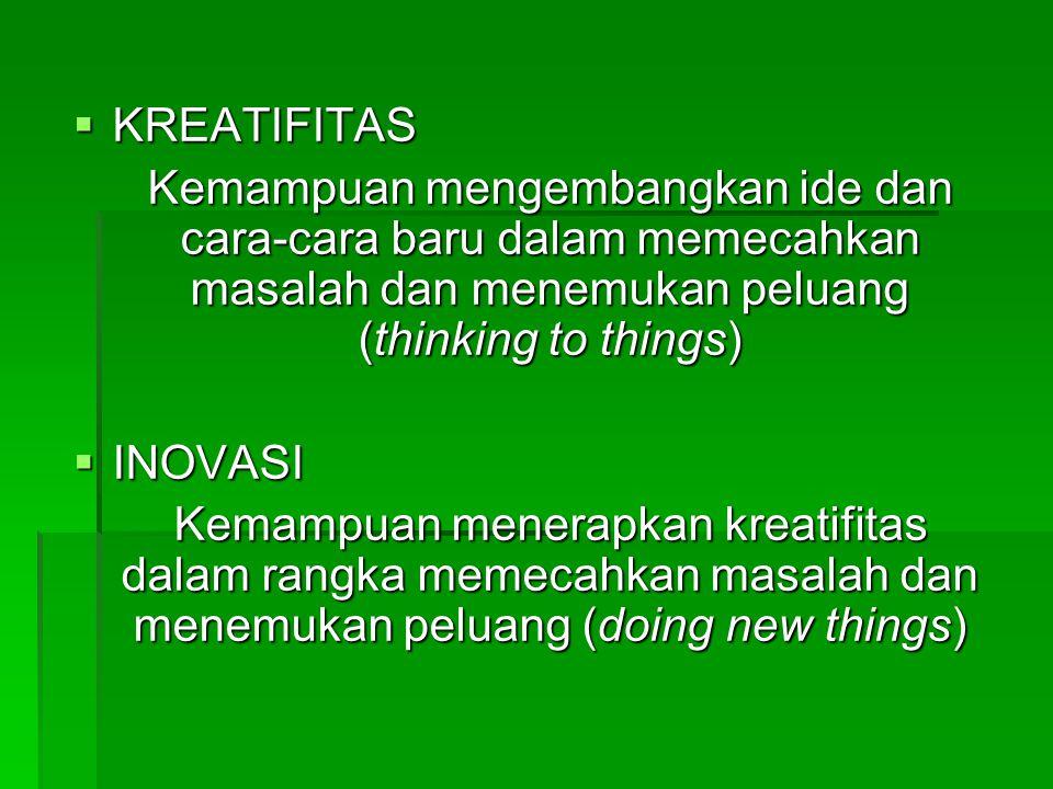 KREATIFITAS Kemampuan mengembangkan ide dan cara-cara baru dalam memecahkan masalah dan menemukan peluang (thinking to things)