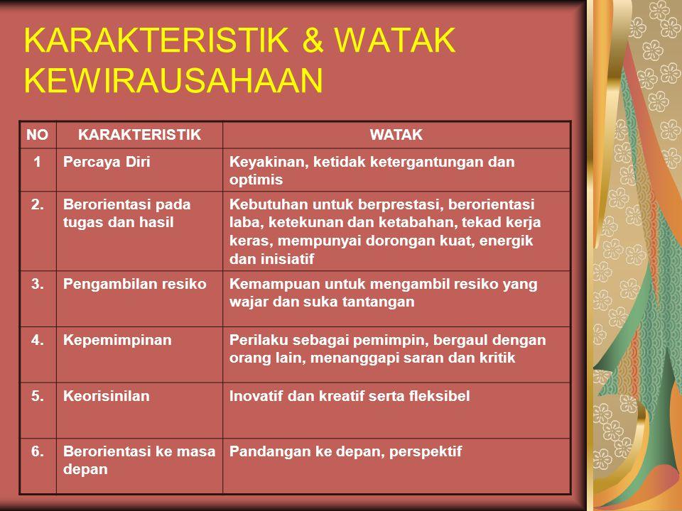 KARAKTERISTIK & WATAK KEWIRAUSAHAAN