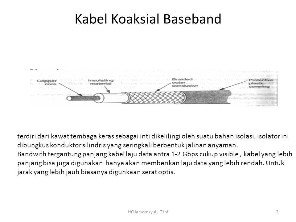 Kabel Koaksial Baseband