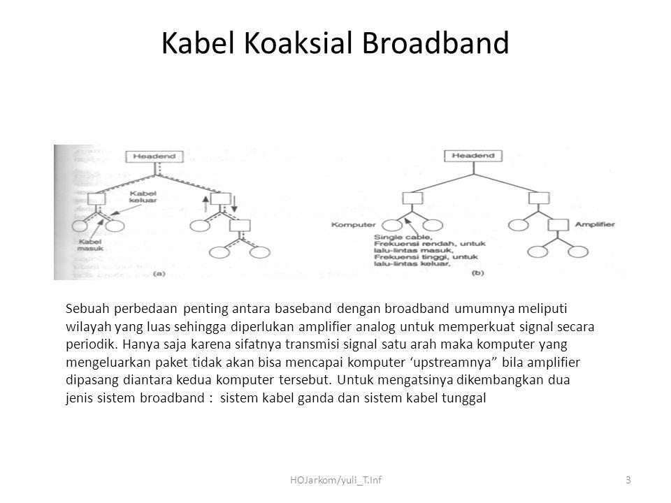 Kabel Koaksial Broadband