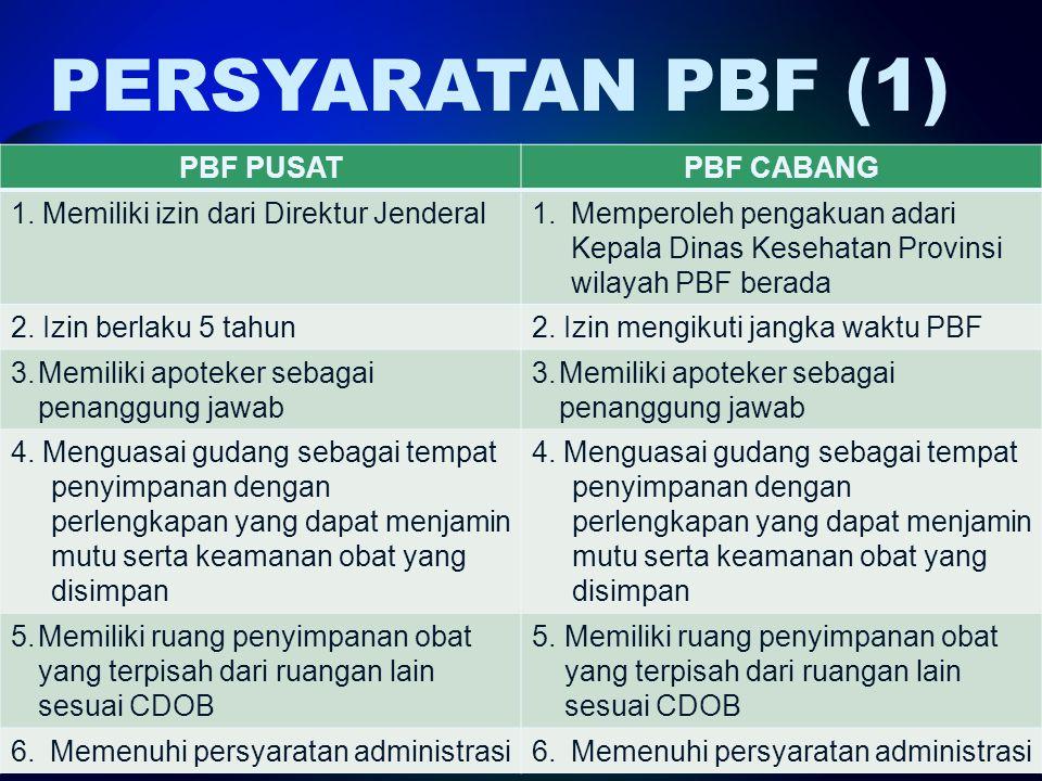 PERSYARATAN PBF (1) PBF PUSAT PBF CABANG