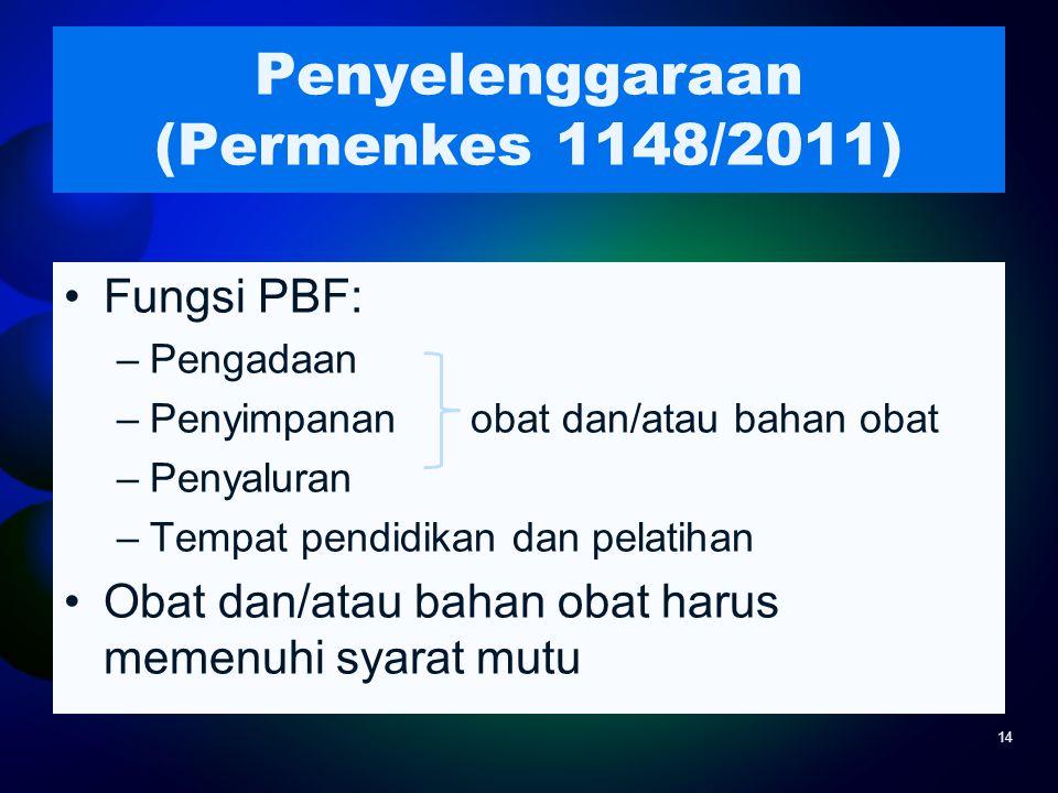 Penyelenggaraan (Permenkes 1148/2011)