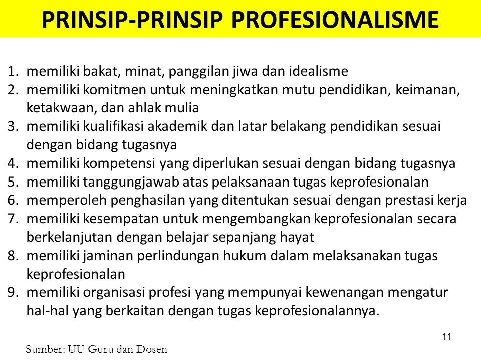 PRINSIP-PRINSIP PROFESIONALISME