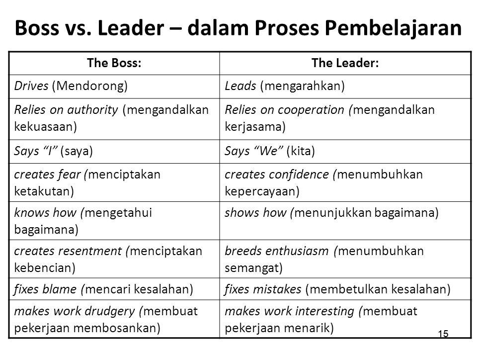 Boss vs. Leader – dalam Proses Pembelajaran