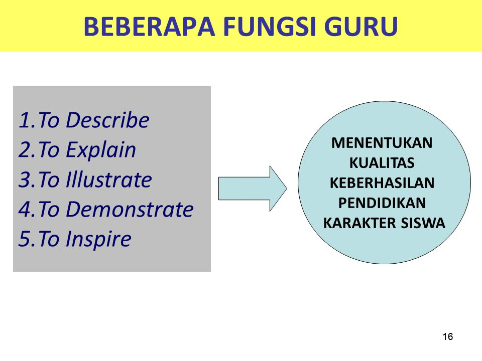 BEBERAPA FUNGSI GURU To Describe To Explain To Illustrate