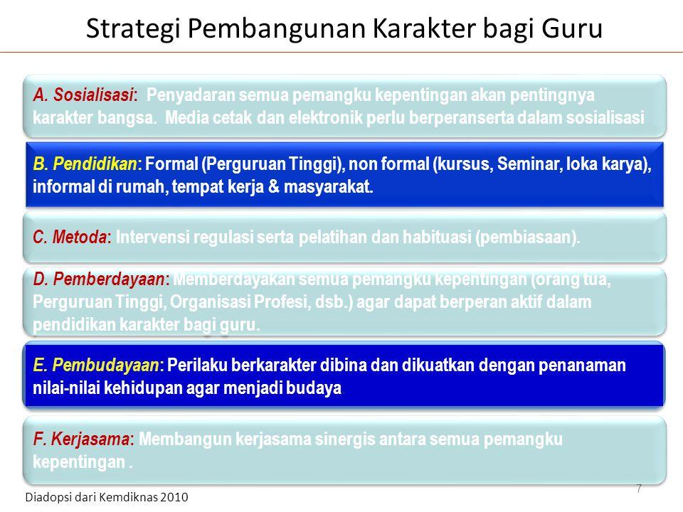 Strategi Pembangunan Karakter bagi Guru
