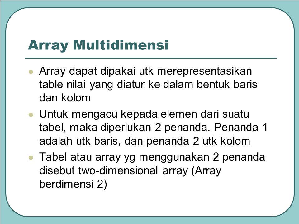 Array Multidimensi Array dapat dipakai utk merepresentasikan table nilai yang diatur ke dalam bentuk baris dan kolom.