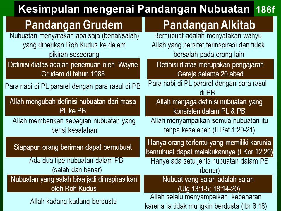 Kesimpulan mengenai Pandangan Nubuatan