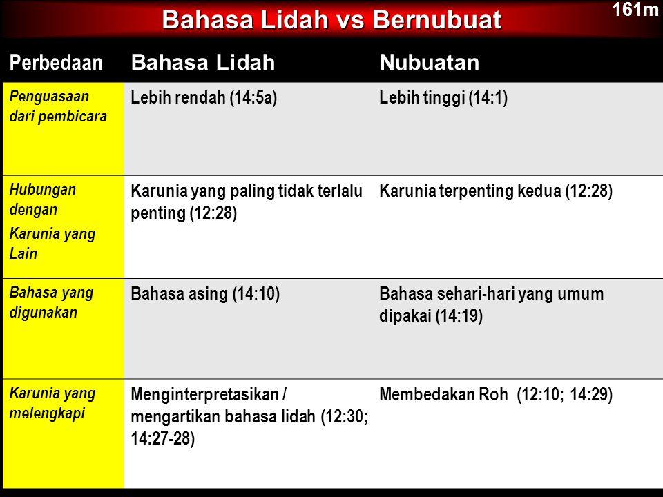 Bahasa Lidah vs Bernubuat