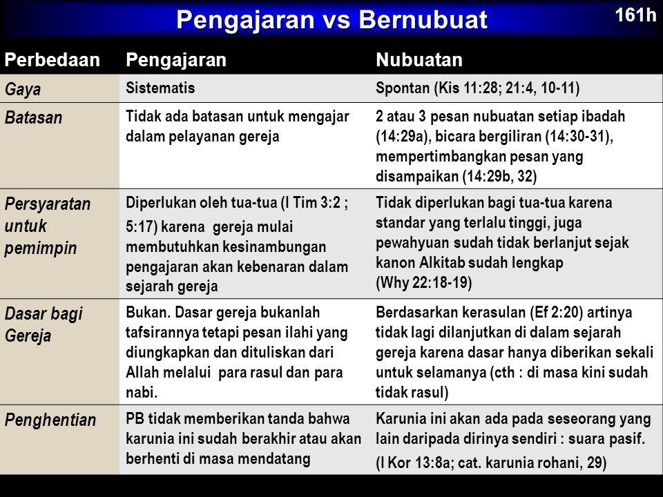 Pengajaran vs Bernubuat