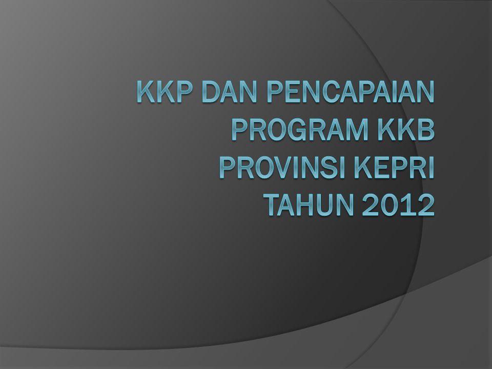 KKP DAN PENCAPAIAN PROGRAM KKB Provinsi KEPRI TAHUN 2012