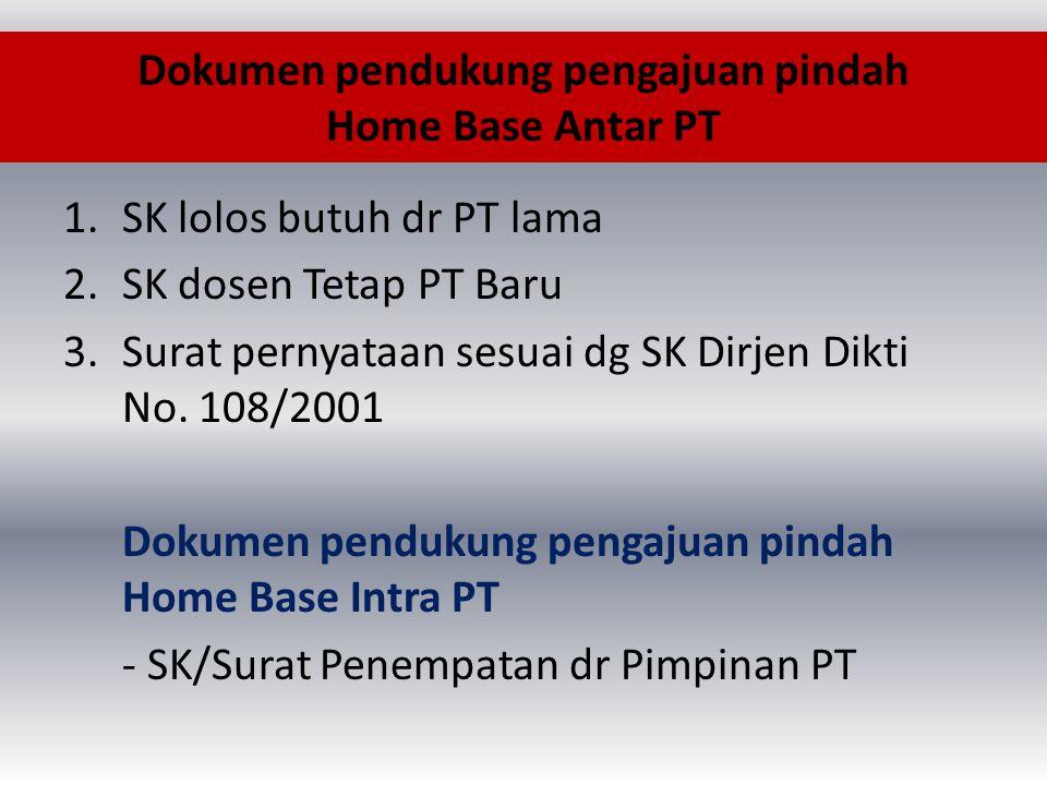 Dokumen pendukung pengajuan pindah Home Base Antar PT